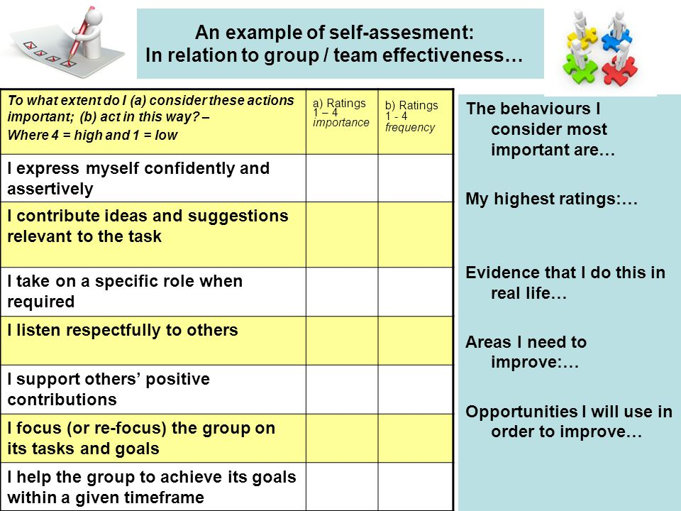 An example of self-assesment: In relation to group / team effectiveness… The behaviours I consider most important are… My highest ratings:… Evidence that I do this in real life… Areas I need to improve:… Opportunities I will use in order to improve… To what extent do I (a) consider these actions important; (b) act in this way.
