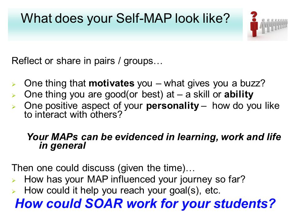 What does your Self-MAP look like.