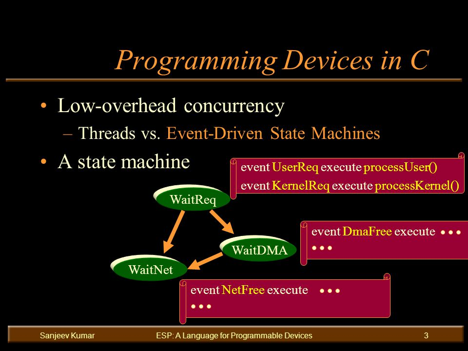 Sanjeev KumarESP: A Language for Programmable Devices3 Programming Devices in C WaitReq WaitNet WaitDMA Low-overhead concurrency –Threads vs.