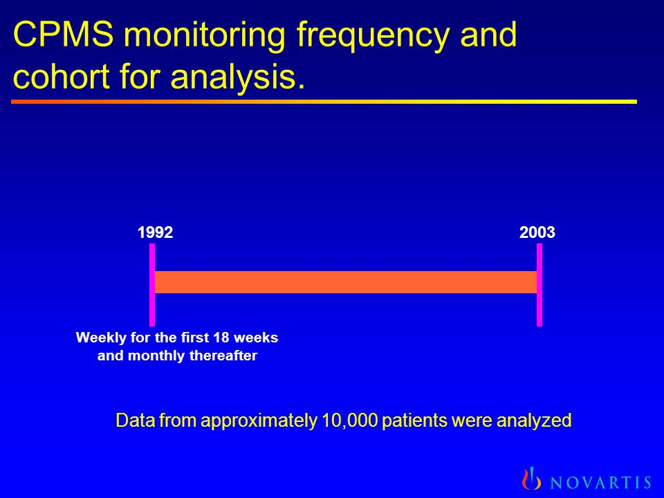 CPMS monitoring frequency and cohort for analysis. 1992 2003 Data from approximately 10,000 patients were analyzed Weekly for the first 18 weeks and m