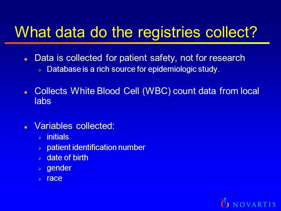 Clozaril registries (cont.) Centralized, non-rechallengable database Generic manufacturers maintain separate monitoring database