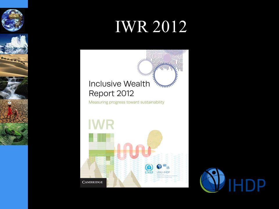 IWR 2012