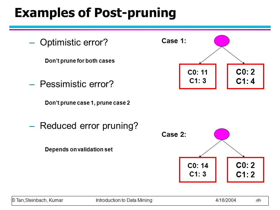 © Tan,Steinbach, Kumar Introduction to Data Mining 4/18/2004 42 Examples of Post-pruning –Optimistic error? –Pessimistic error? –Reduced error pruning