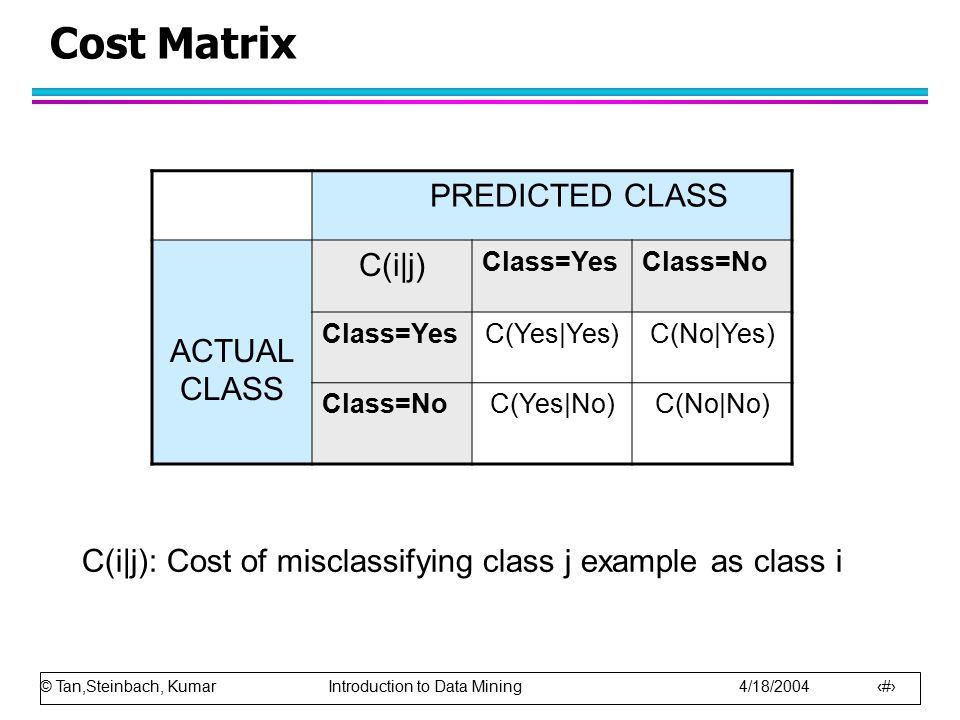 © Tan,Steinbach, Kumar Introduction to Data Mining 4/18/2004 54 Cost Matrix PREDICTED CLASS ACTUAL CLASS C(i|j) Class=YesClass=No Class=YesC(Yes|Yes)C