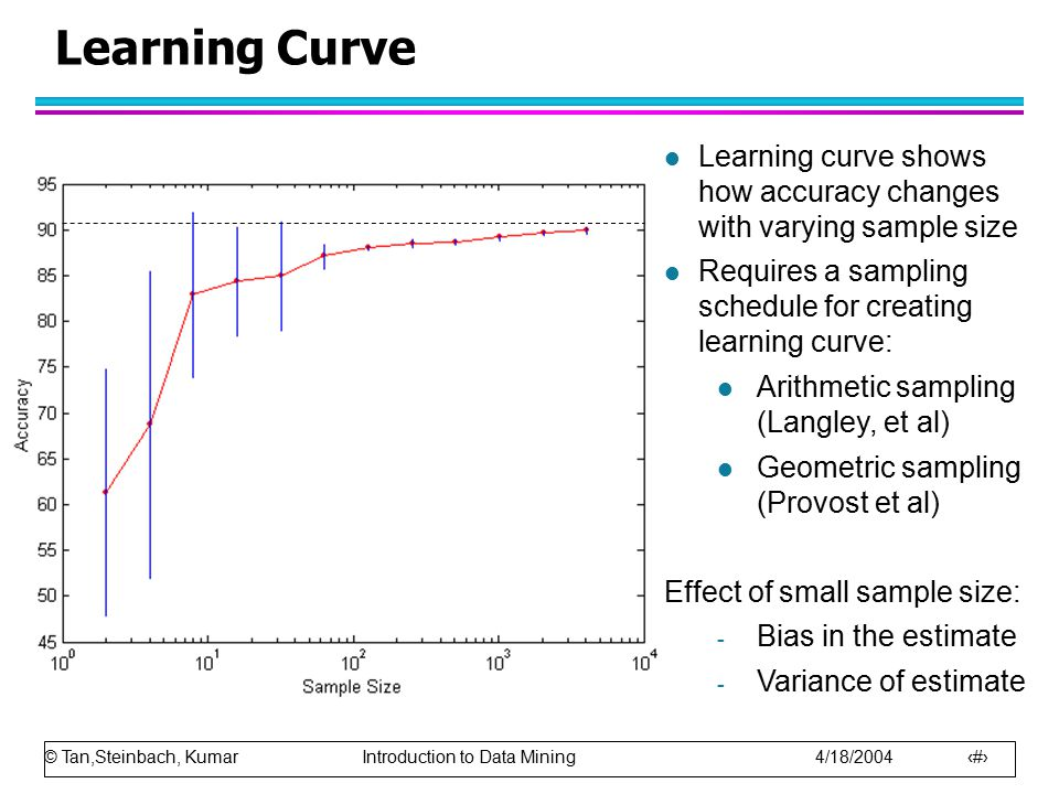 © Tan,Steinbach, Kumar Introduction to Data Mining 4/18/2004 58 Learning Curve l Learning curve shows how accuracy changes with varying sample size l