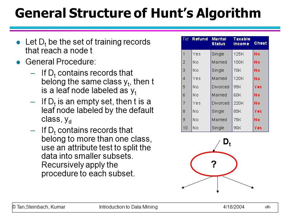 © Tan,Steinbach, Kumar Introduction to Data Mining 4/18/2004 29 Tree Induction l Greedy strategy.