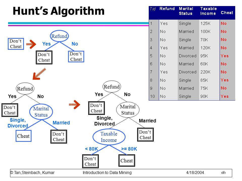 © Tan,Steinbach, Kumar Introduction to Data Mining 4/18/2004 50 Model Evaluation l Metrics for Performance Evaluation –How to evaluate the performance of a model.