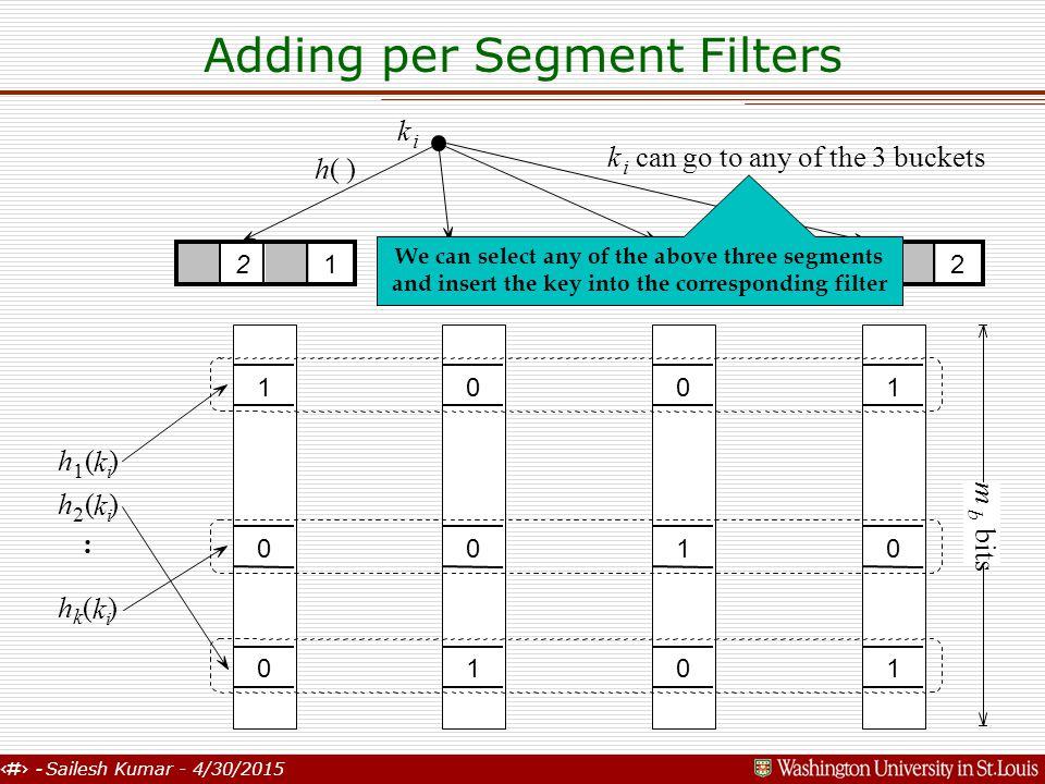 12 - Sailesh Kumar - 4/30/2015 Adding per Segment Filters 0 1 0 2111201212 k i h( ) k i can go to any of the 3 buckets 1 0 0 0 0 1 1 0 1 h 1 (kiki ) h