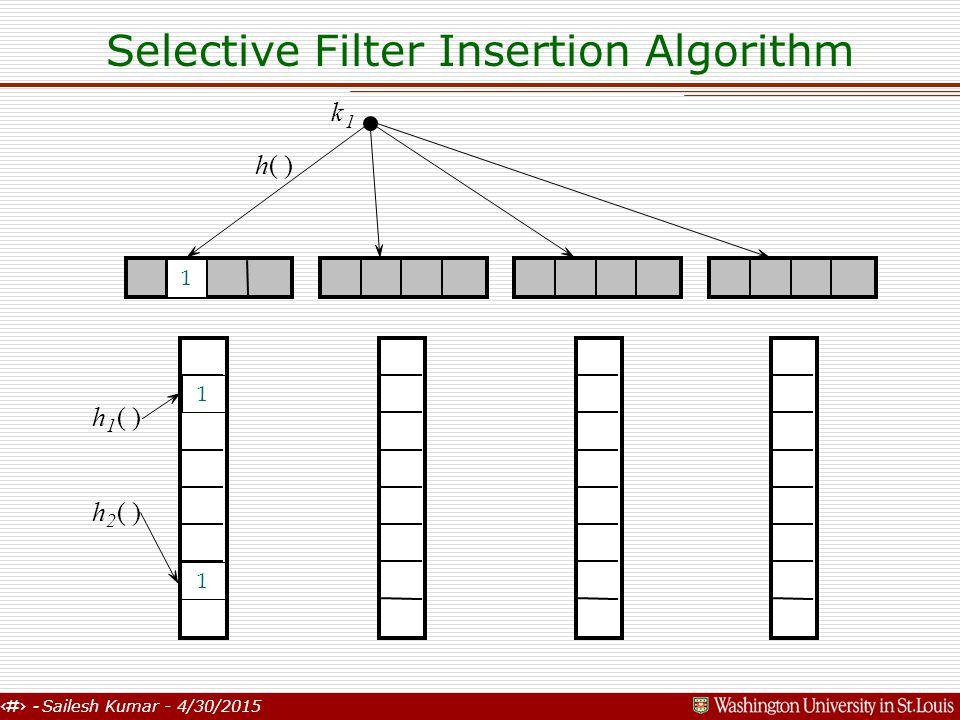 16 - Sailesh Kumar - 4/30/2015 Selective Filter Insertion Algorithm k 1 h( ) h 1 h 2 1 1 1