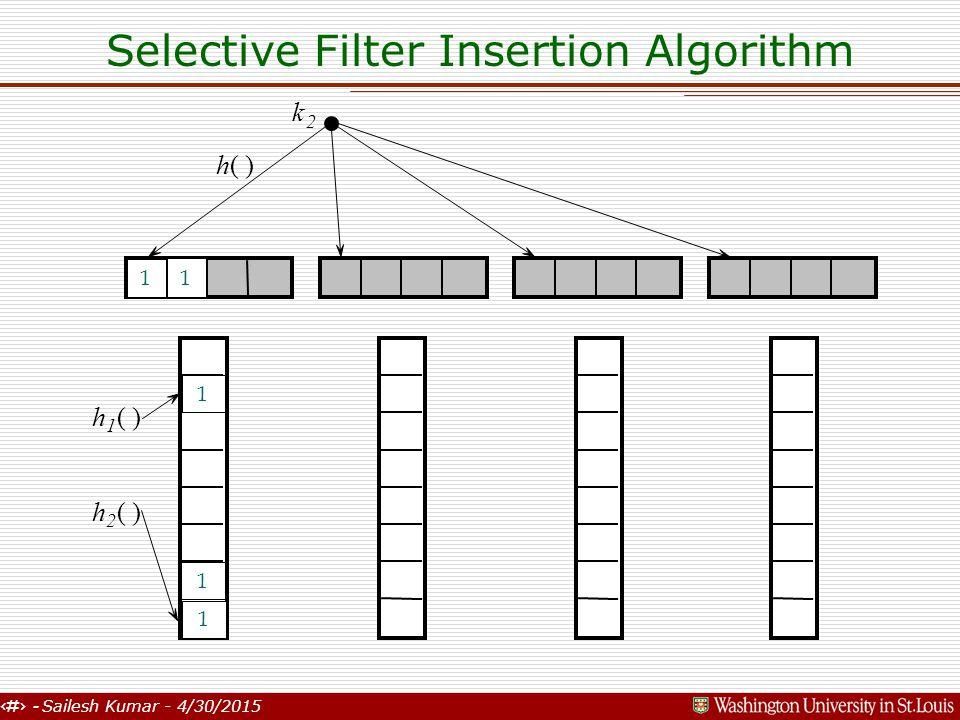 17 - Sailesh Kumar - 4/30/2015 Selective Filter Insertion Algorithm k 2 h( ) h 1 h 2 1 1 1 1 1