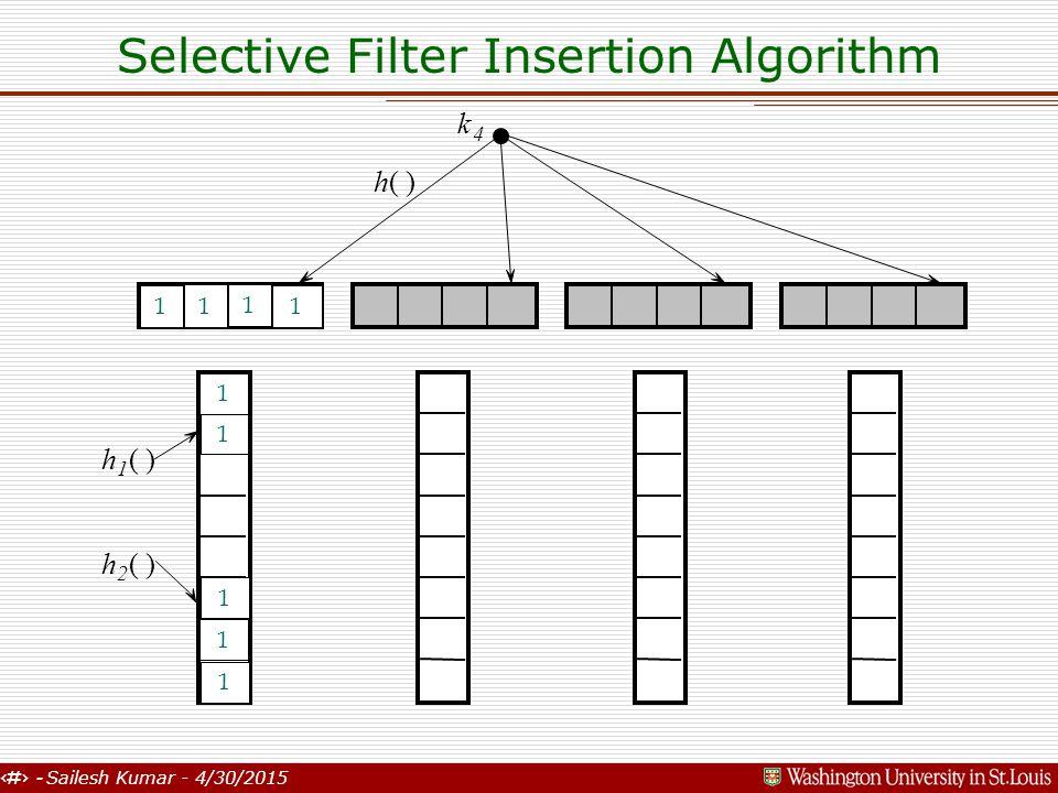 19 - Sailesh Kumar - 4/30/2015 Selective Filter Insertion Algorithm k 4 h( ) h 1 h 2 1 1 1 1 1 1 1 1 1