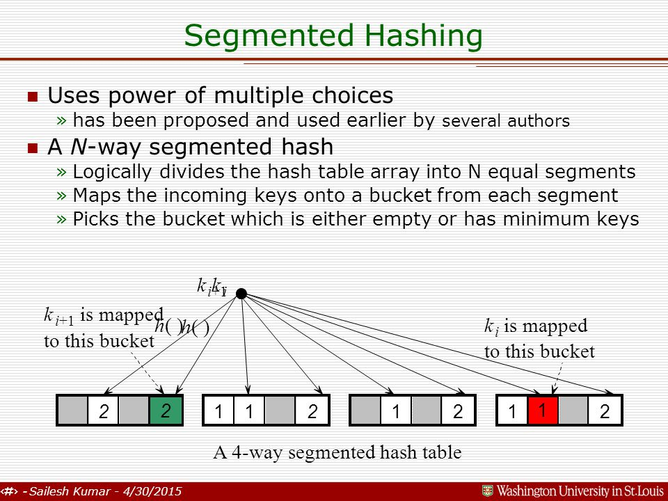 5 - Sailesh Kumar - 4/30/2015 Segmented Hashing n Uses power of multiple choices »has been proposed and used earlier by several authors n A N-way segmented hash »Logically divides the hash table array into N equal segments »Maps the incoming keys onto a bucket from each segment »Picks the bucket which is either empty or has minimum keys k i h( ) k i is mapped to this bucket k i+1 h( ) k i+1 is mapped to this bucket 211121212 A 4-way segmented hash table 1 2