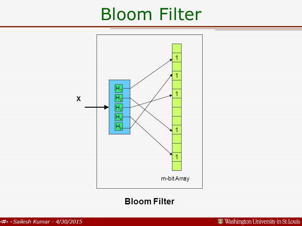 8 - Sailesh Kumar - 4/30/2015 Bloom Filter X 1 1 1 1 1 m-bit Array H1H1 H2H2 H3H3 H4H4 HkHk Bloom Filter