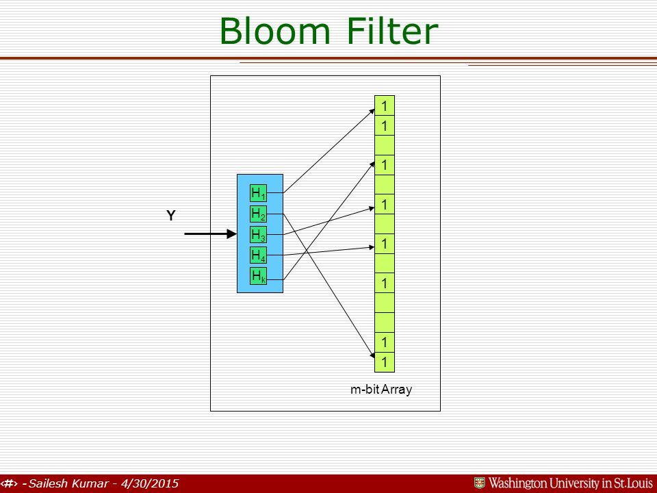 9 - Sailesh Kumar - 4/30/2015 Bloom Filter Y 1 1 1 1 1 m-bit Array 1 1 1 H1H1 H2H2 H3H3 H4H4 HkHk