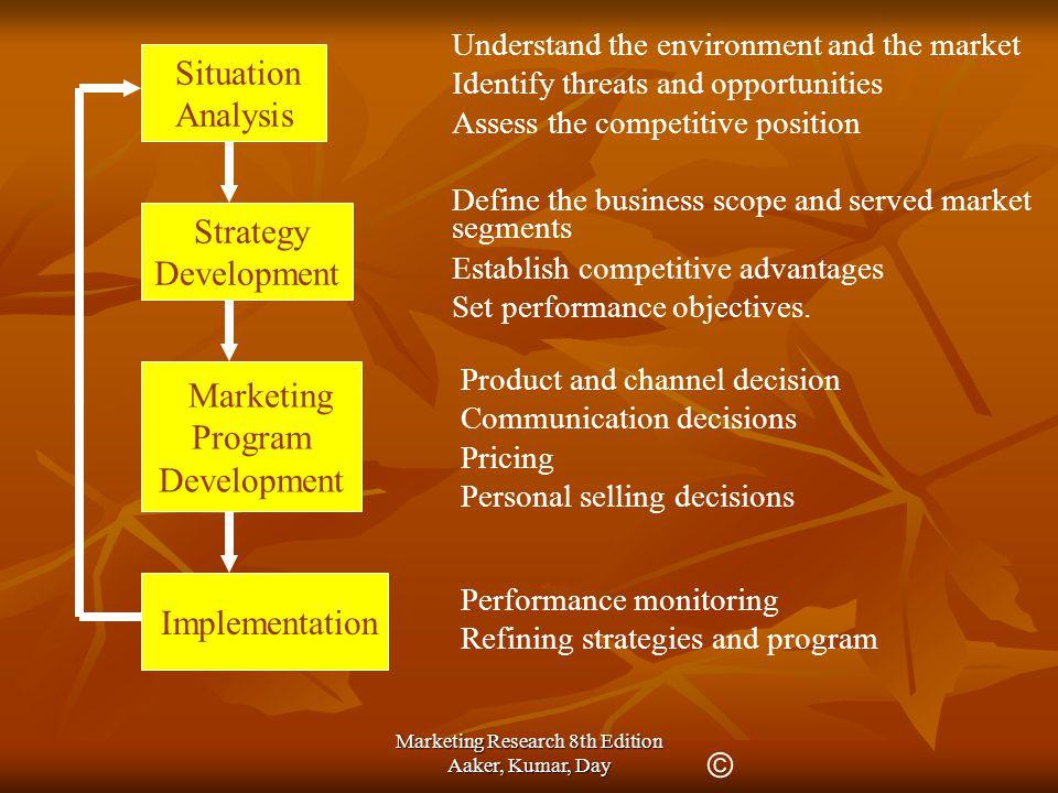 Marketing Research 8th Edition Aaker, Kumar, Day Situation Analysis Strategy Development Marketing Program Development Implementation Understand the e