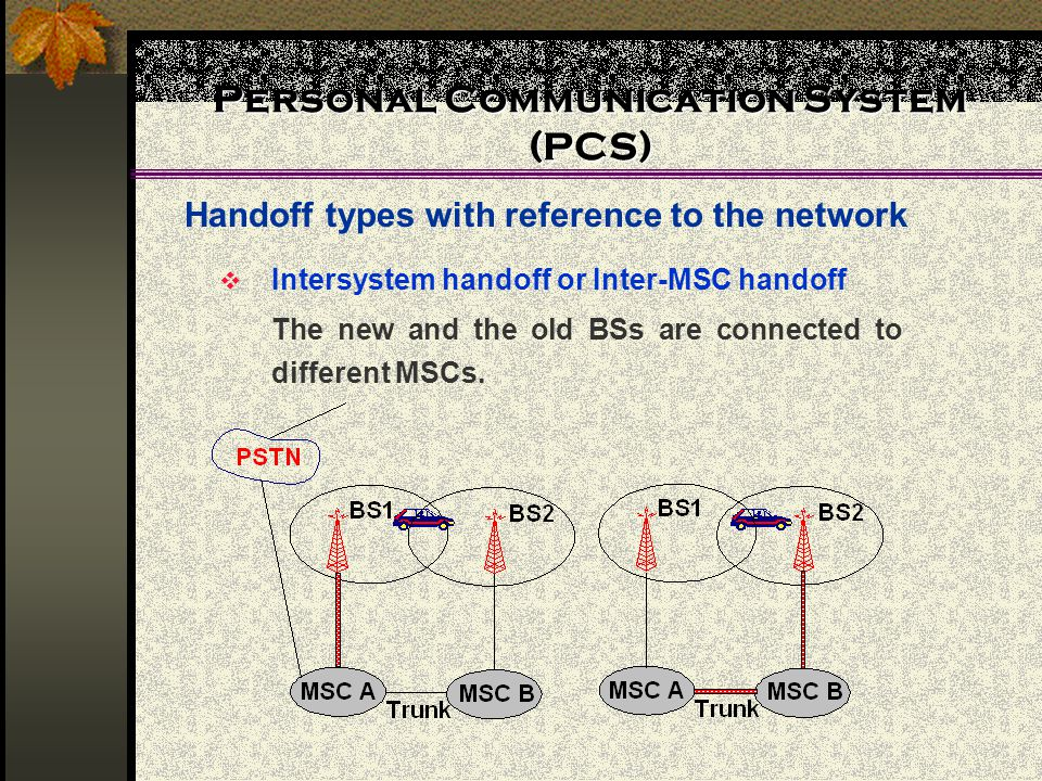 Personal Communication System (PCS) Handoff types with reference to the network  Intersystem handoff or Inter-MSC handoff The new and the old BSs are connected to different MSCs.