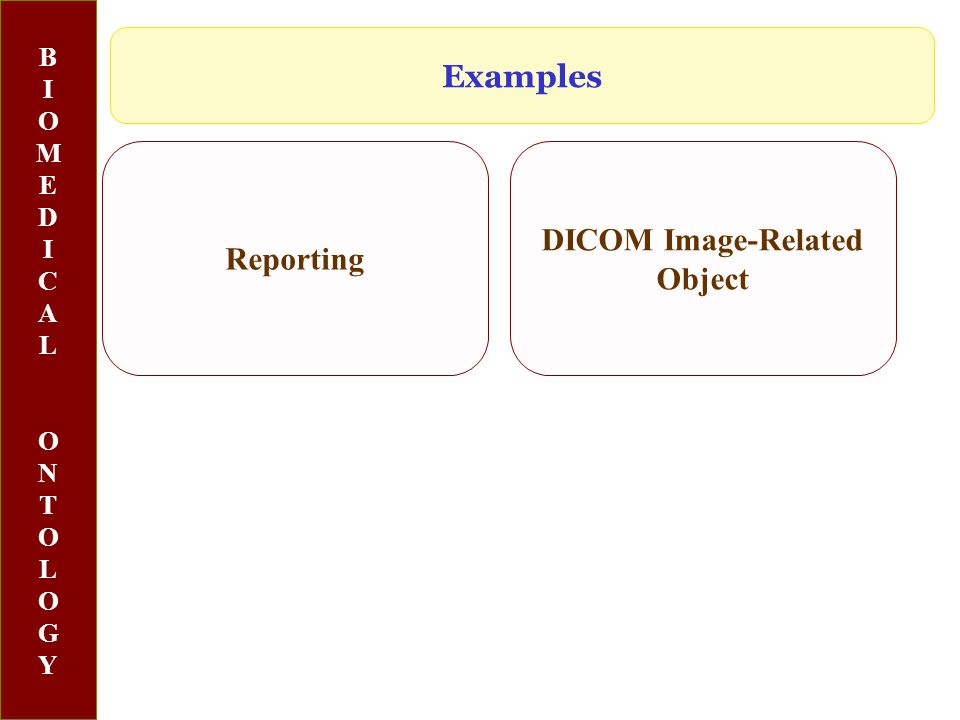 BIOMEDICALONTOLOGYBIOMEDICALONTOLOGY Examples Reporting DICOM Image-Related Object