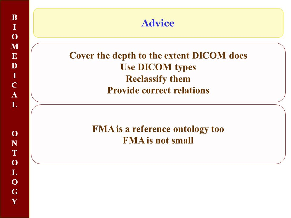 BIOMEDICALONTOLOGYBIOMEDICALONTOLOGY Advice Cover the depth to the extent DICOM does Use DICOM types Reclassify them Provide correct relations FMA is a reference ontology too FMA is not small