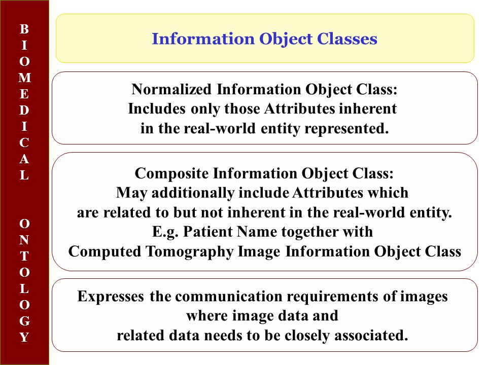 BIOMEDICALONTOLOGYBIOMEDICALONTOLOGY Composite Information Object Class: May additionally include Attributes which are related to but not inherent in the real-world entity.