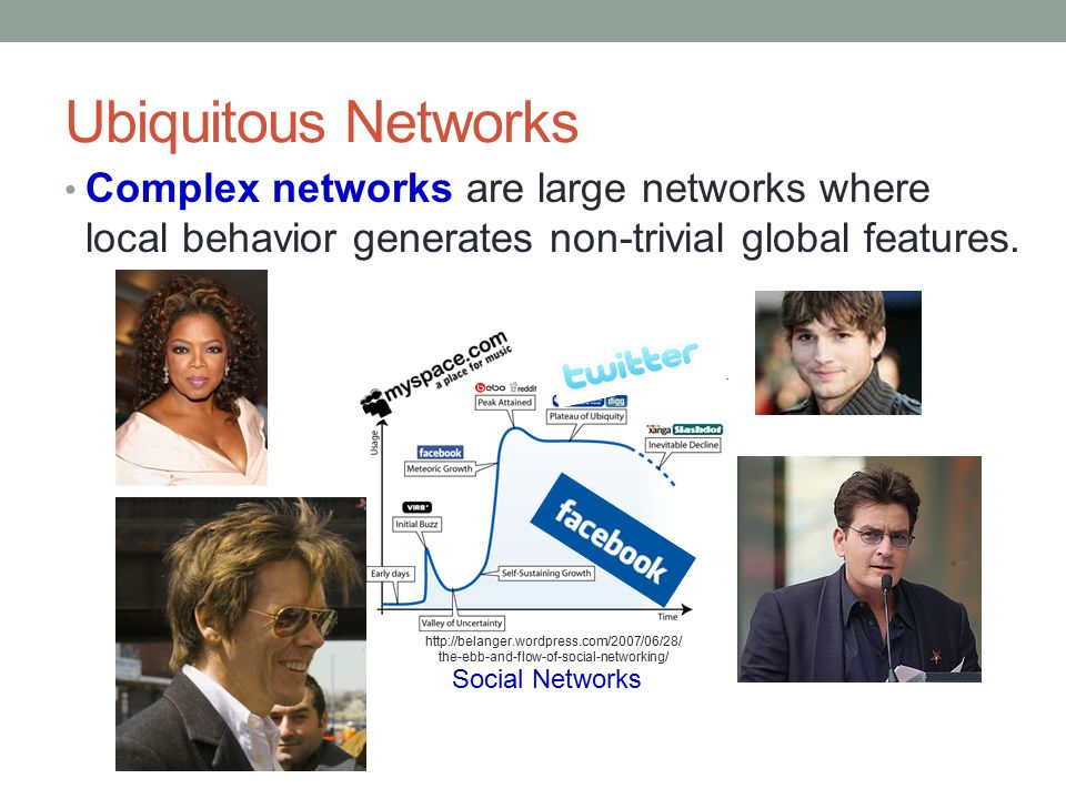 41 Ubiquitous Networks Complex networks are large networks where local behavior generates non-trivial global features.