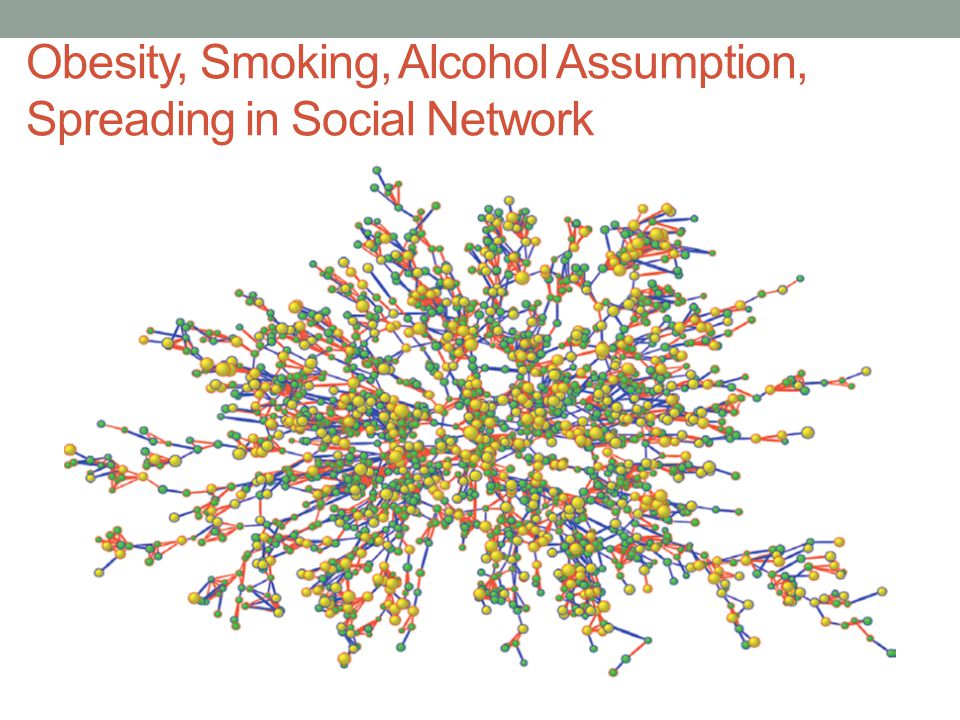 Obesity, Smoking, Alcohol Assumption, Spreading in Social Network