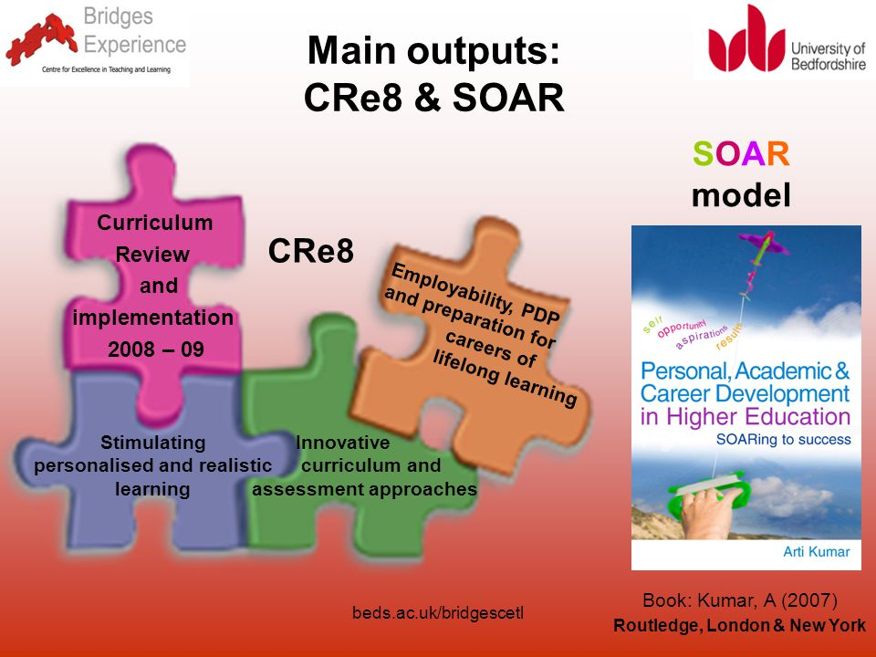 beds.ac.uk/bridgescetl SOAR model Book: Kumar, A (2007) Routledge, London & New York CRe8 Curriculum Review and implementation 2008 – 09 Stimulating personalised and realistic learning Innovative curriculum and assessment approaches Employability, PDP and preparation for careers of lifelong learning Main outputs: CRe8 & SOAR