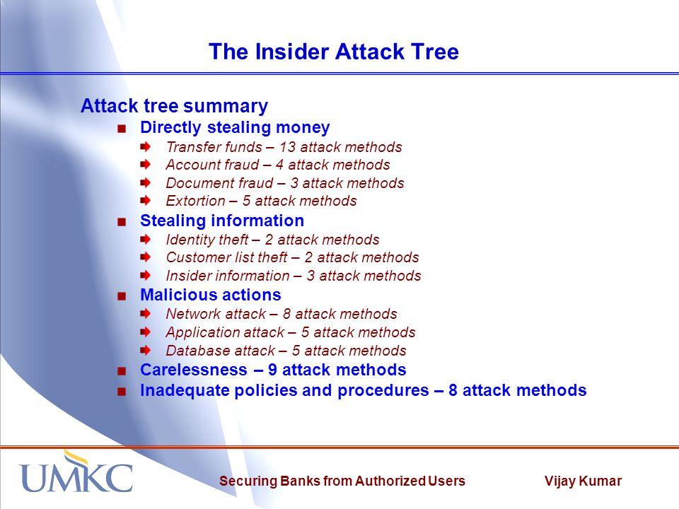 Vijay KumarSecuring Banks from Authorized Users The Insider Attack Tree Attack tree summary Directly stealing money Transfer funds – 13 attack methods Account fraud – 4 attack methods Document fraud – 3 attack methods Extortion – 5 attack methods Stealing information Identity theft – 2 attack methods Customer list theft – 2 attack methods Insider information – 3 attack methods Malicious actions Network attack – 8 attack methods Application attack – 5 attack methods Database attack – 5 attack methods Carelessness – 9 attack methods Inadequate policies and procedures – 8 attack methods