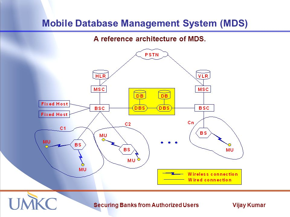 Vijay KumarSecuring Banks from Authorized Users Mobile Database Management System (MDS) A reference architecture of MDS.