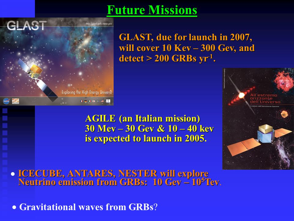 AGILE (an Italian mission) 30 Mev – 30 Gev & 10 – 40 kev is expected to launch in 2005 is expected to launch in 2005. ICECUBE, ANTARES, NESTER will ex