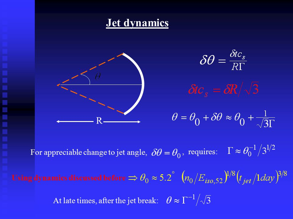 Jet dynamics R For appreciable change to jet angle,, requires: At late times, after the jet break: Using dynamics discussed before