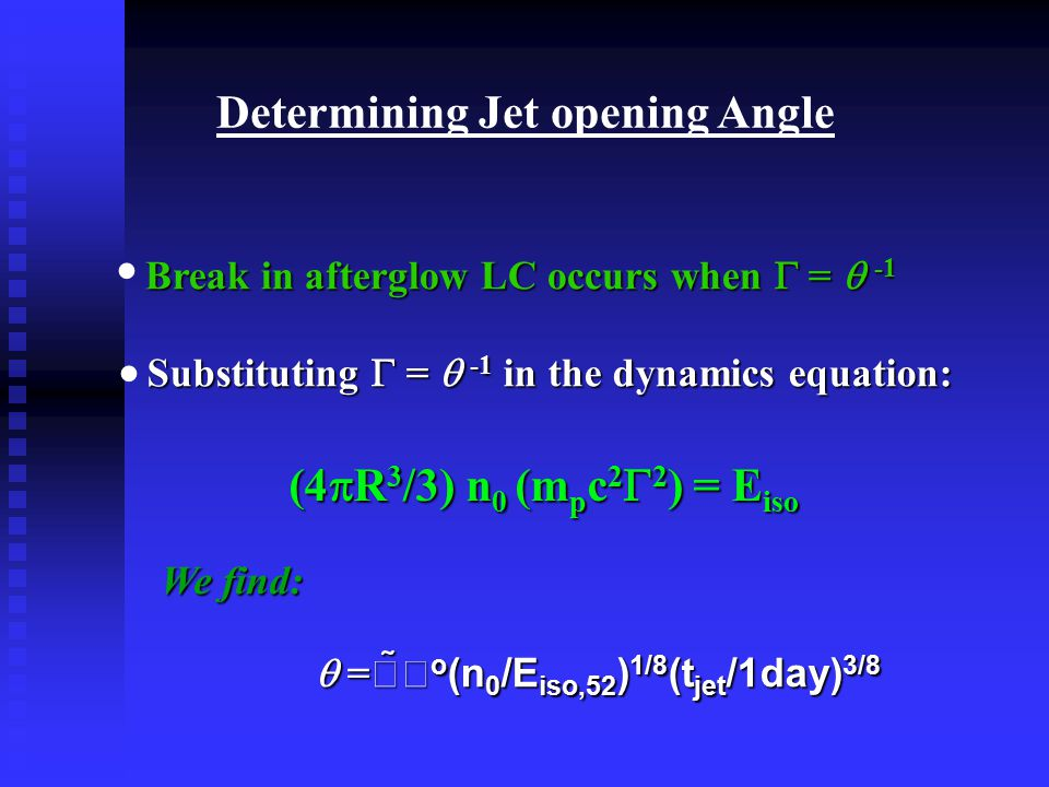 Determining Jet opening Angle Break in afterglow LC occurs when  =  -1  Substituting  =  -1 in the dynamics equation:  =  o (n 0 /E iso,52 ) 1/8 (t jet /1day) 3/8 (4  R 3 /3) n 0 (m p c 2  2 ) = E iso We find: