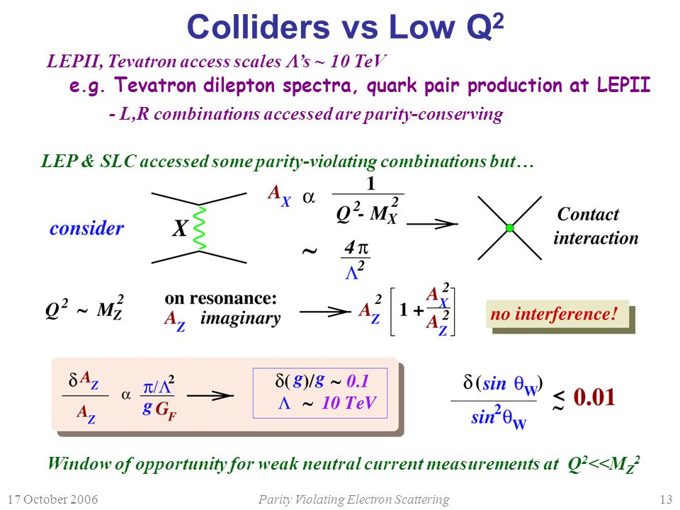 17 October 2006Parity Violating Electron Scattering13 Colliders vs Low Q 2 LEPII, Tevatron access scales  's ~ 10 TeV Window of opportunity for weak