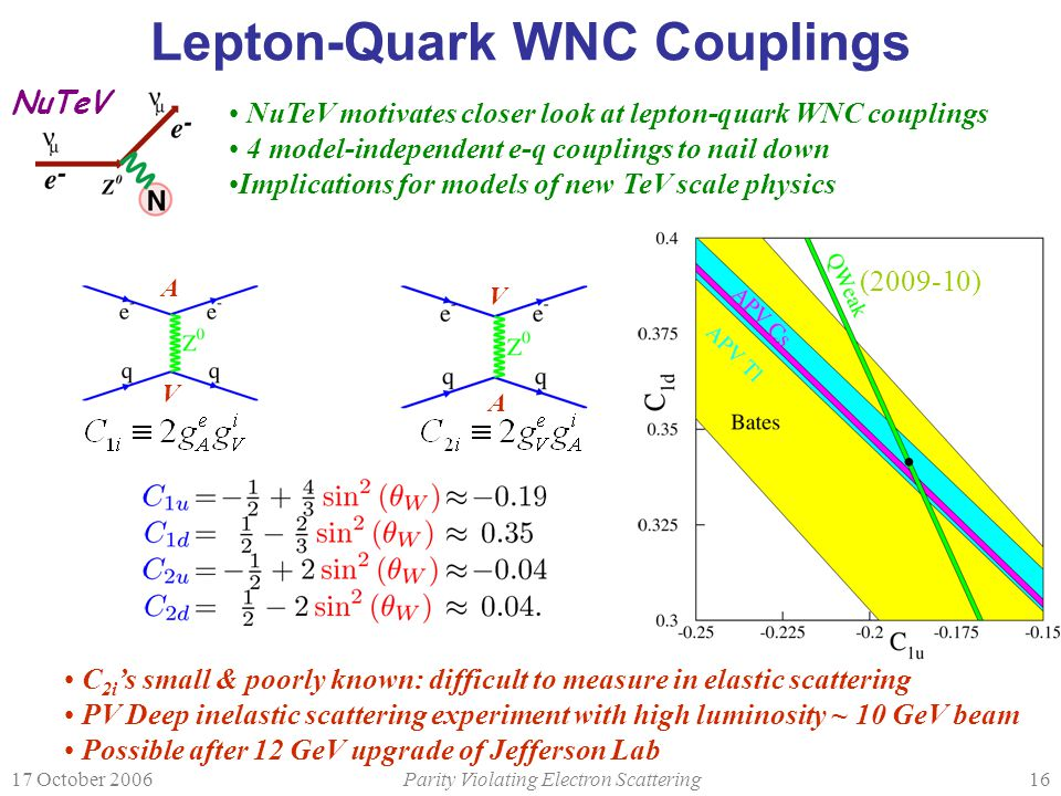 17 October 2006Parity Violating Electron Scattering16 Lepton-Quark WNC Couplings NuTeV motivates closer look at lepton-quark WNC couplings 4 model-ind