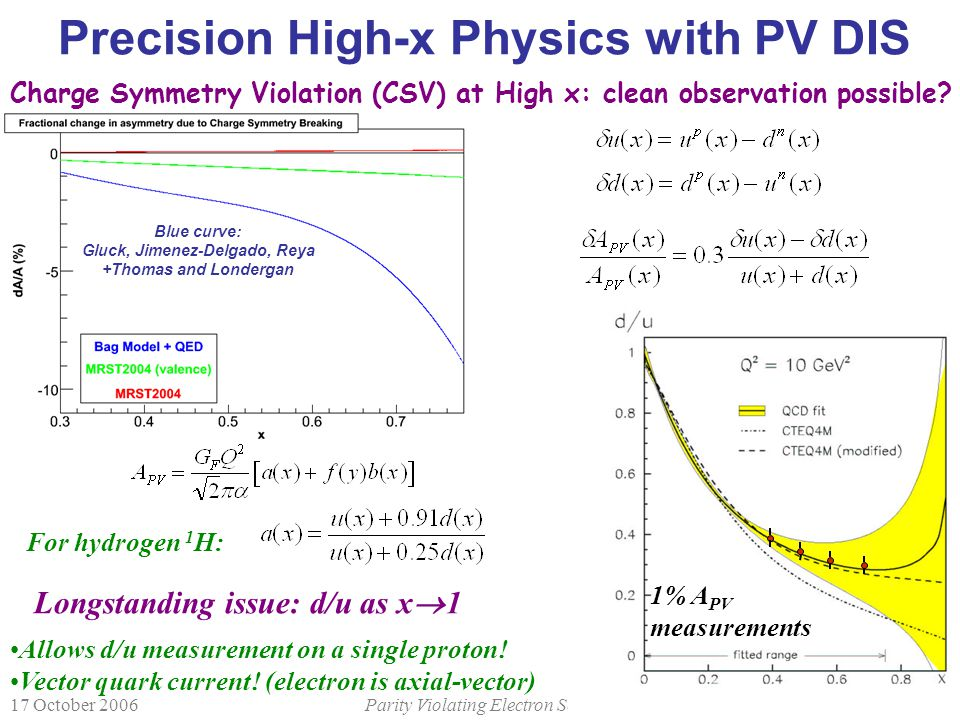 17 October 2006Parity Violating Electron Scattering18 1% A PV measurements Precision High-x Physics with PV DIS Charge Symmetry Violation (CSV) at Hig