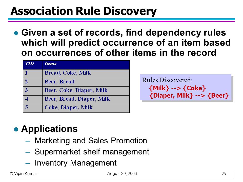 © Vipin Kumar August 20, 2003 14 Association Rule Discovery l Given a set of records, find dependency rules which will predict occurrence of an item based on occurrences of other items in the record l Applications –Marketing and Sales Promotion –Supermarket shelf management –Inventory Management Rules Discovered: {Milk} --> {Coke} {Diaper, Milk} --> {Beer} Rules Discovered: {Milk} --> {Coke} {Diaper, Milk} --> {Beer}