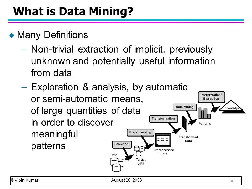 © Vipin Kumar August 20, 2003 13 Clustering: Applications l Market Segmentation l Gene expression clustering l Document Clustering