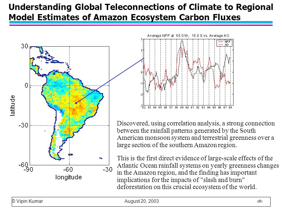 © Vipin Kumar August 20, 2003 27 Understanding Global Teleconnections of Climate to Regional Model Estimates of Amazon Ecosystem Carbon Fluxes Discovered, using correlation analysis, a strong connection between the rainfall patterns generated by the South American monsoon system and terrestrial greenness over a large section of the southern Amazon region.