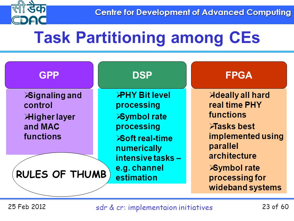 Centre for Development of Advanced Computing 25 Feb 2012 sdr & cr: implementaion initiatives 23 of 60 Task Partitioning among CEs GPP  Signaling and