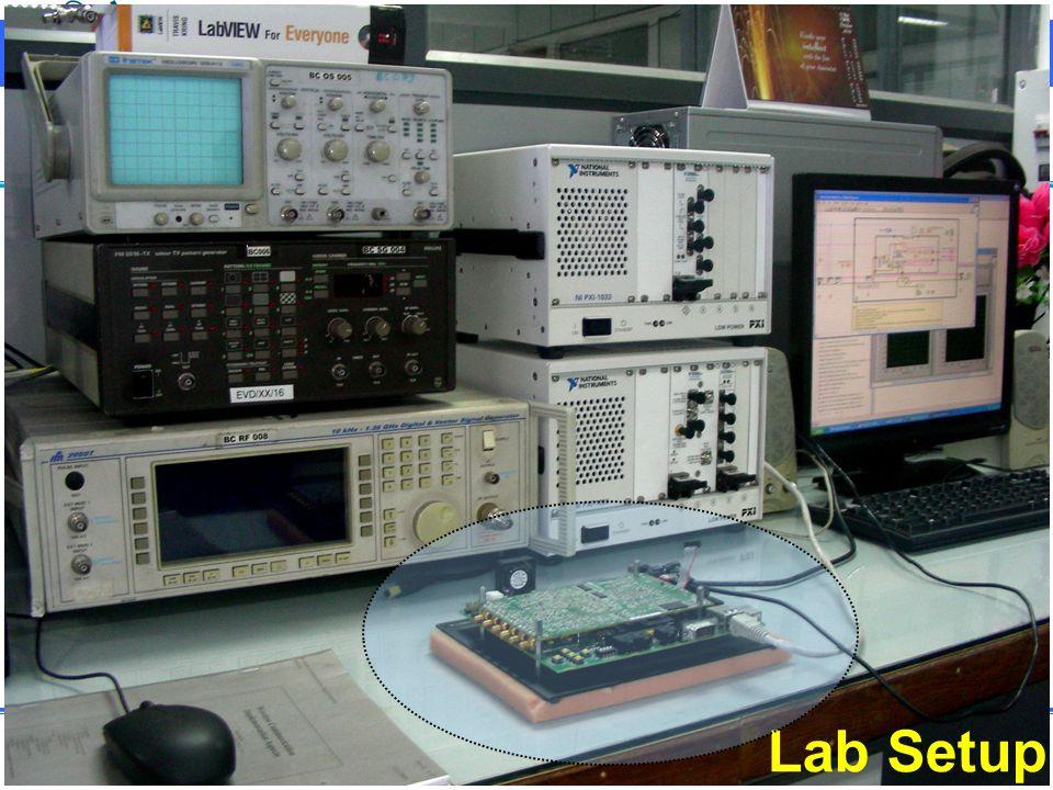 Centre for Development of Advanced Computing Lab Setup