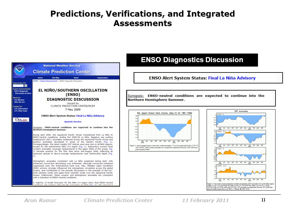 11 Arun Kumar Climate Prediction Center 11 February 2011 Predictions, Verifications, and Integrated Assessments ENSO Diagnostics Discussion