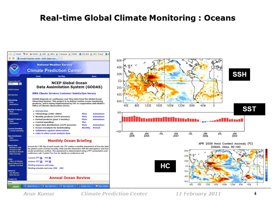 15 Arun Kumar Climate Prediction Center 11 February 2011 Applied Research –Understanding predictability for various time- scales MJO predictability and the influence of air-sea interactionMJO predictability and the influence of air-sea interaction Sources and estimates of associated predictability (e.g., sea-ice, climate trends;…)Sources and estimates of associated predictability (e.g., sea-ice, climate trends;…) Weather-Climate connection: Impact of LF variability on storm tracks, etc.Weather-Climate connection: Impact of LF variability on storm tracks, etc.
