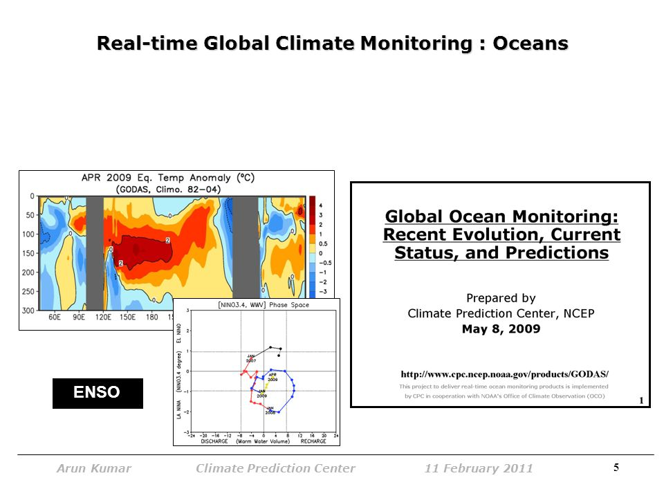 5 Arun Kumar Climate Prediction Center 11 February 2011 Real-time Global Climate Monitoring : Oceans ENSO