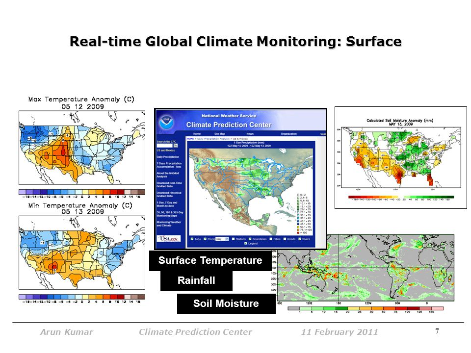 8 Arun Kumar Climate Prediction Center 11 February 2011 Real-time Global Climate Monitoring: Troposphere Variability Storm Tracks Teleconnections