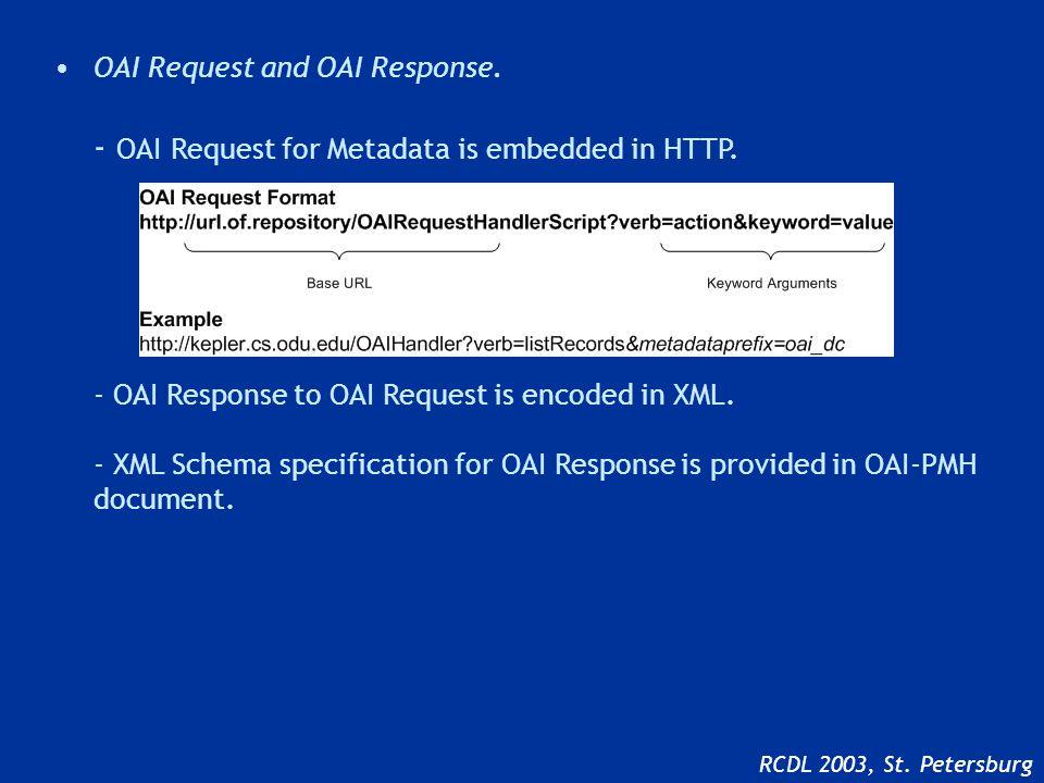RepositoryRepository HarvesterHarvester Service ProviderData Provider Supporting protocol requests: Identify ListMetadataFormats ListSets Harvesting protocol requests: ListRecords ListIdentifiers GetRecord RCDL 2003, St.