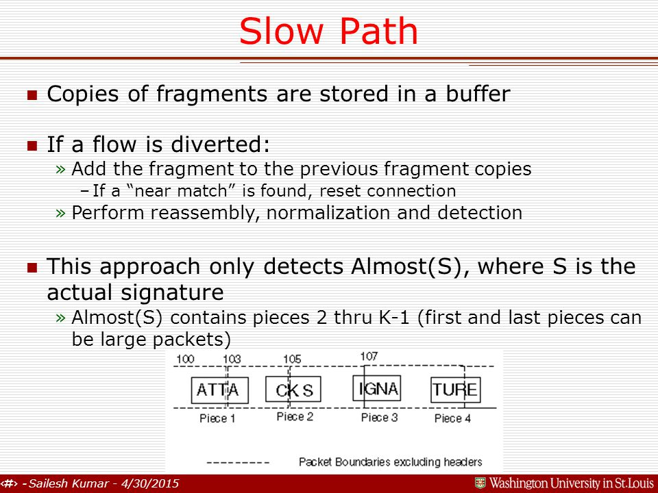 15 - Sailesh Kumar - 4/30/2015 Slow Path n Copies of fragments are stored in a buffer n If a flow is diverted: »Add the fragment to the previous fragment copies –If a near match is found, reset connection »Perform reassembly, normalization and detection n This approach only detects Almost(S), where S is the actual signature »Almost(S) contains pieces 2 thru K-1 (first and last pieces can be large packets)