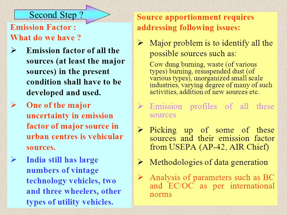 Source apportionment requires addressing following issues:  Major problem is to identify all the possible sources such as: Cow dung burning, waste (of various types) burning, resuspended dust (of various types), unorganized small scale industries, varying degree of many of such activities, addition of new sources etc.