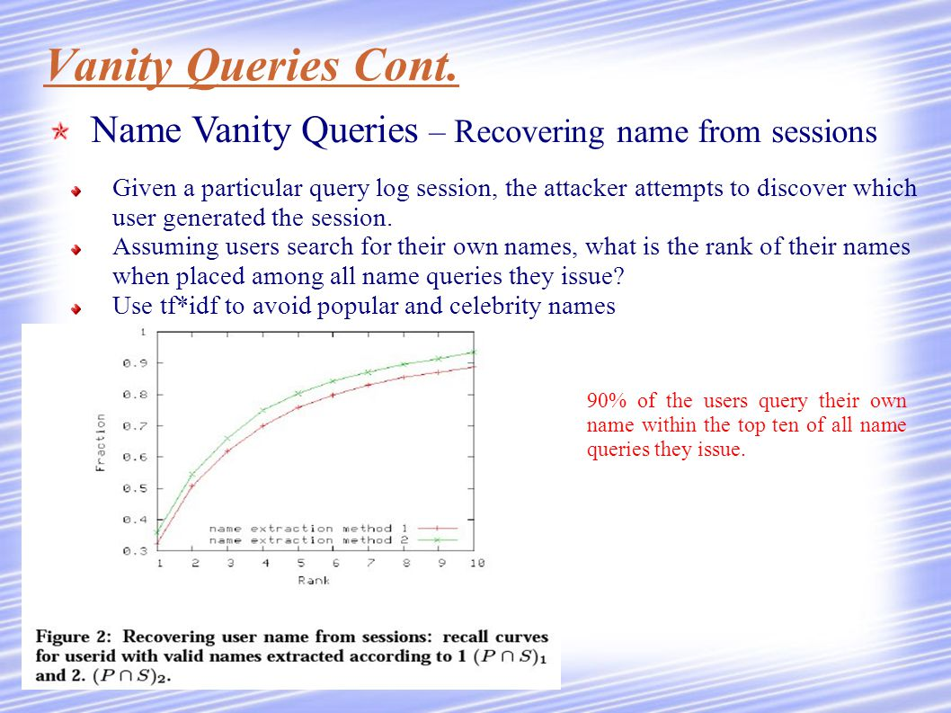 Vanity Queries Cont. Given a particular query log session, the attacker attempts to discover which user generated the session. Assuming users search f
