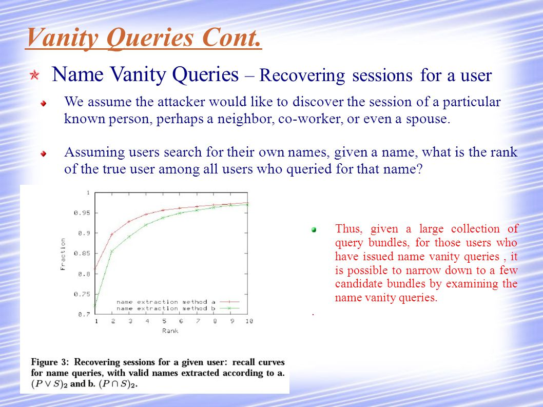Vanity Queries Cont. Name Vanity Queries – Recovering sessions for a user We assume the attacker would like to discover the session of a particular kn