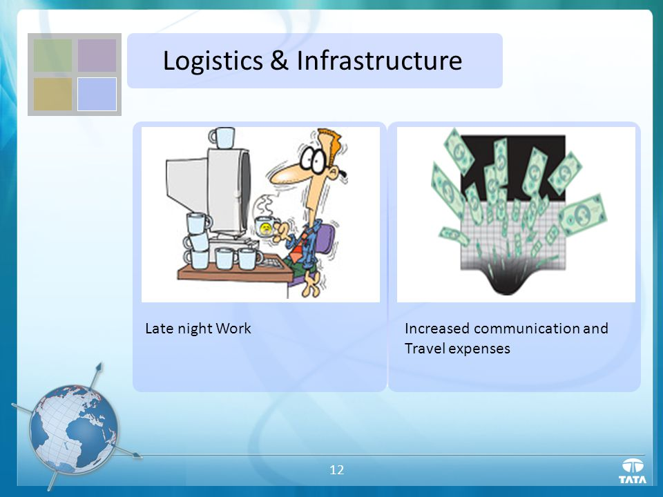 12 Logistics & Infrastructure Late night WorkIncreased communication and Travel expenses