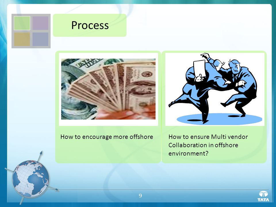 9 Process How to encourage more offshoreHow to ensure Multi vendor Collaboration in offshore environment